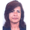 Marli Pereira Gurgel de Pádua Gomes (ist22899)